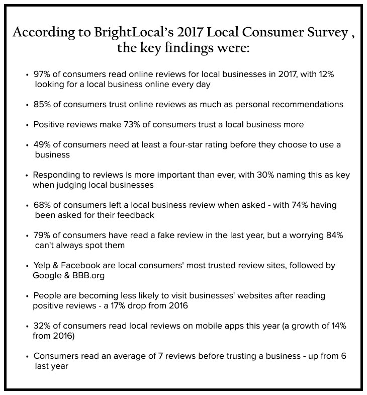 local consumer survey for brightlocal