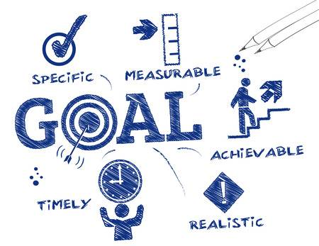 Have Measurable Business Goals and Track Them